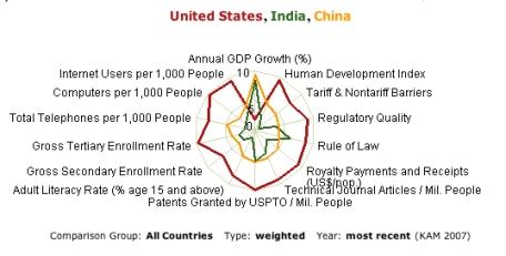 us-china-india.jpg