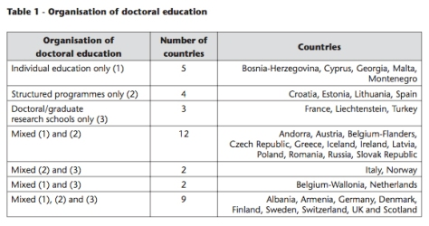 eua-2007-doctoral-programs.jpg