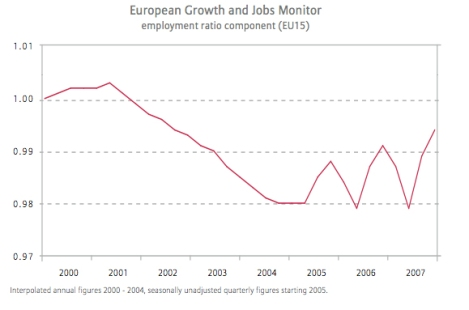 jobs-abd-growth.jpg