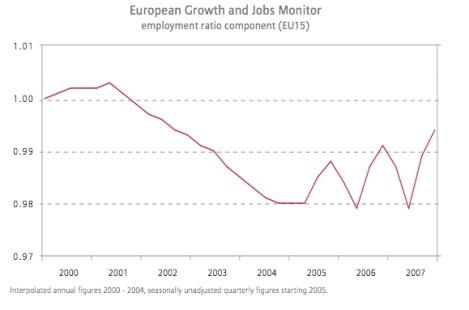 jobs-abd-growth.jpg
