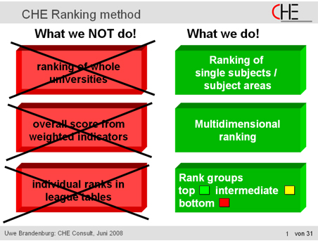 Firstly, We Do Not Believe In The Ranking Of Entire HEIs. This Is Mainly  Due To The Fact That Such A Ranking Necessarily Blurs The Differences  Within An ...