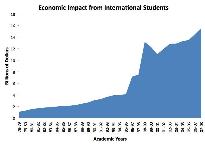 economic help for students Student resources for high school economics use the parent resources for high school economics to help your child make sound economic decisions.
