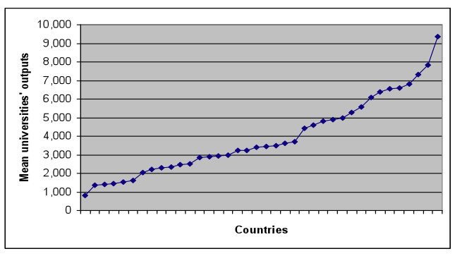 Academic Ranking of World Universities – GlobalHigherEd