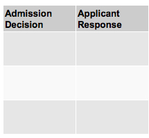Transition from high school to university in Canada?